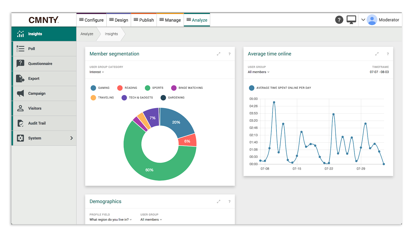 Community insights dashboard